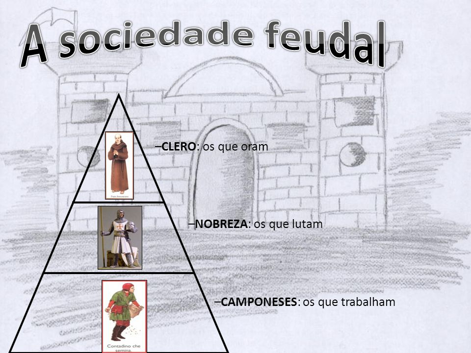 A sociedade feudal CLERO: os que oram NOBREZA: os que lutam