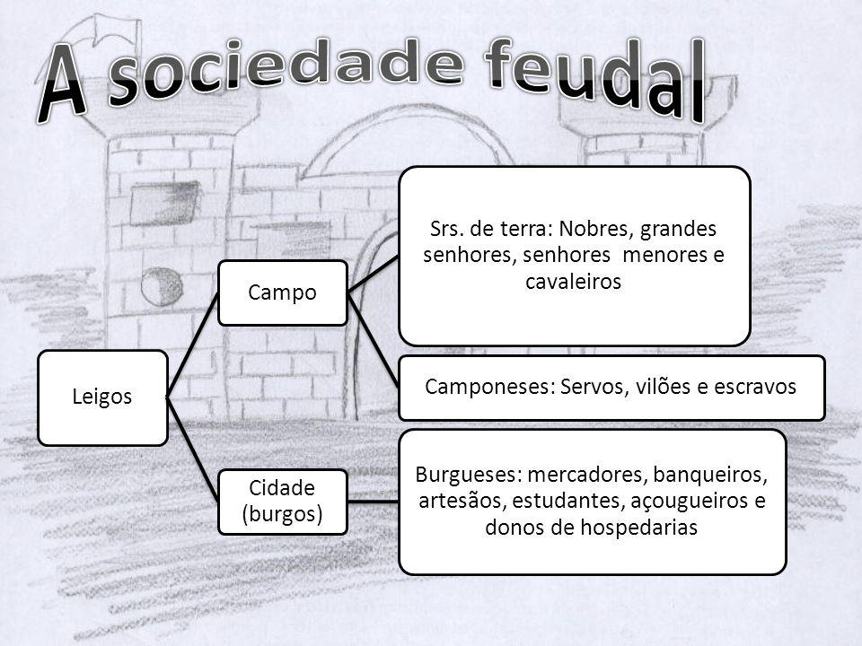 A sociedade feudal Leigos Campo