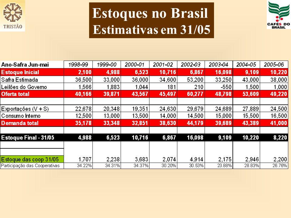 Estoques no Brasil Estimativas em 31/05
