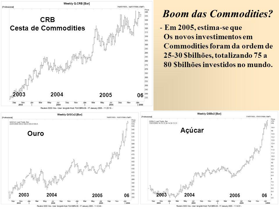 Boom das Commodities Em 2005, estima-se que Os novos investimentos em
