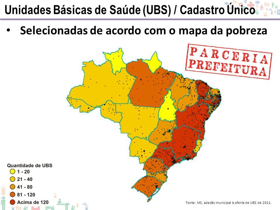 Unidades Básicas de Saúde (UBS) / Cadastro Único