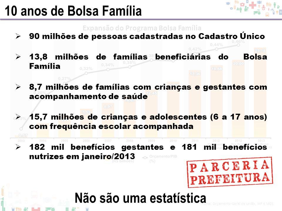 Expansão do Programa Bolsa Família