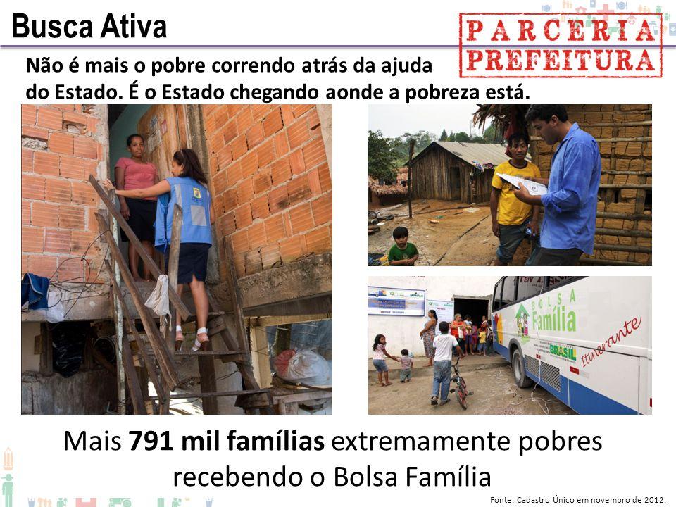 Mais 791 mil famílias extremamente pobres recebendo o Bolsa Família