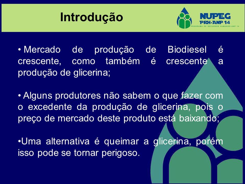 Introdução Mercado de produção de Biodiesel é crescente, como também é crescente a produção de glicerina;