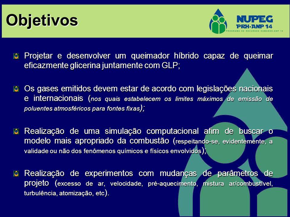 Objetivos Projetar e desenvolver um queimador híbrido capaz de queimar eficazmente glicerina juntamente com GLP;