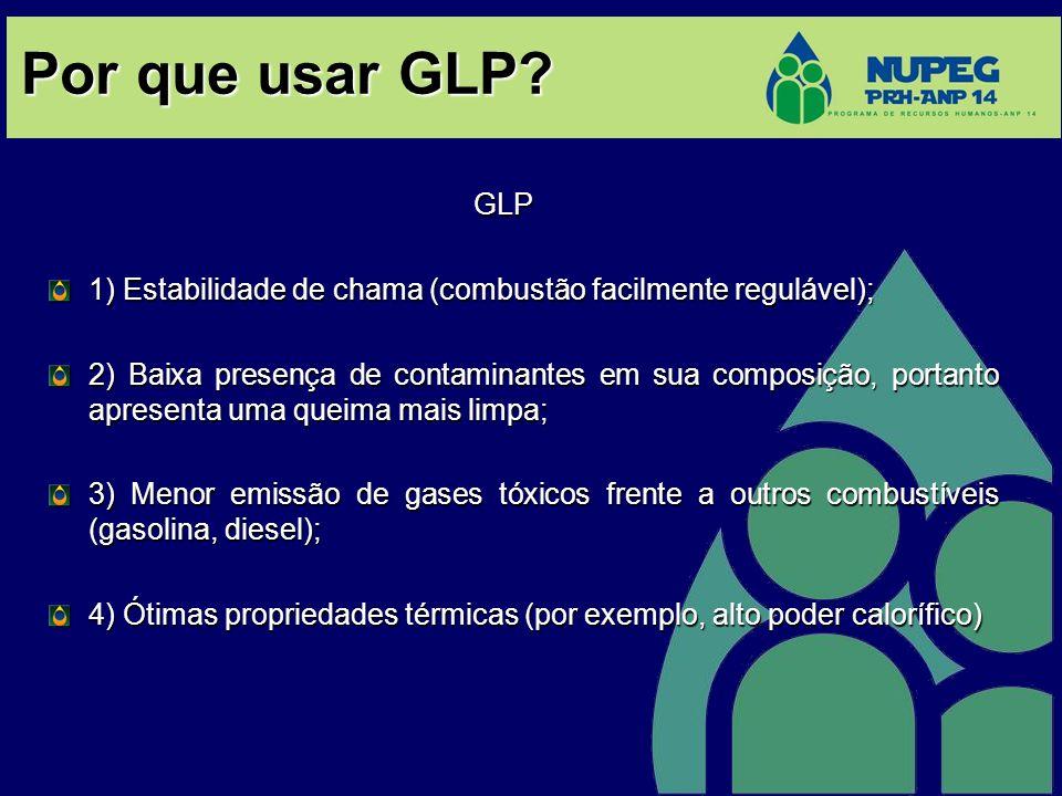 Por que usar GLP GLP. 1) Estabilidade de chama (combustão facilmente regulável);