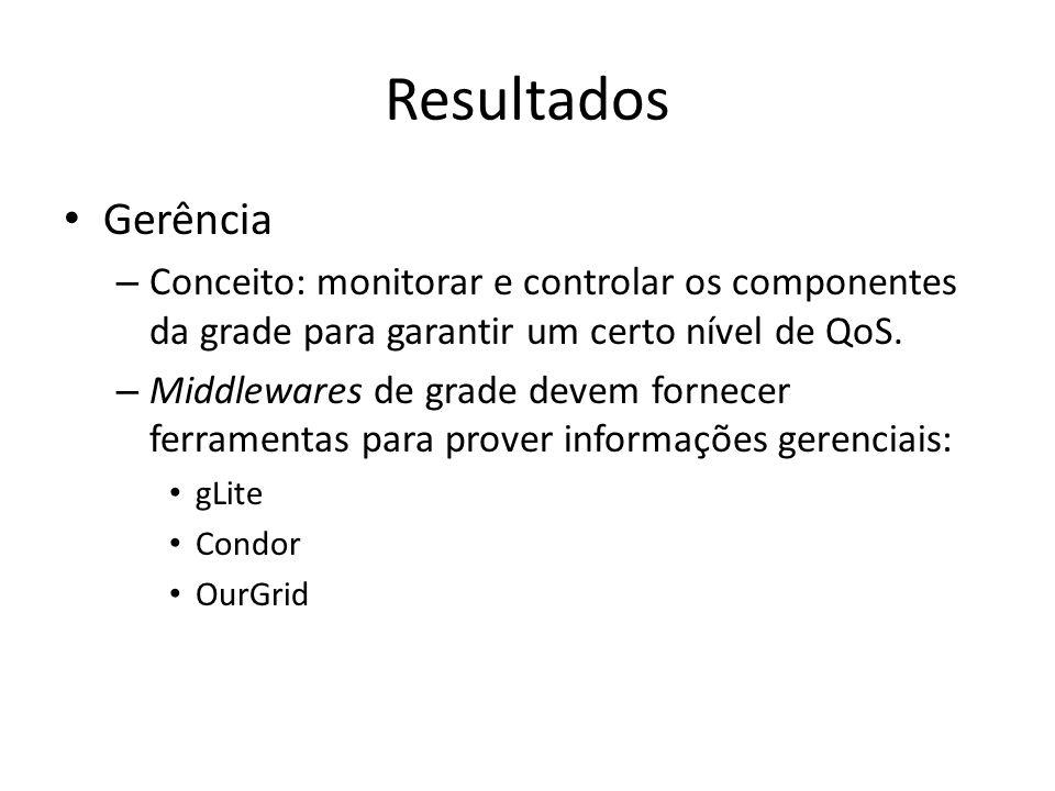 Resultados Gerência. Conceito: monitorar e controlar os componentes da grade para garantir um certo nível de QoS.