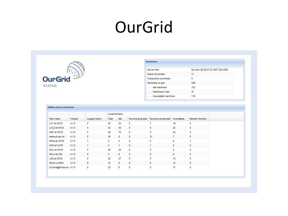 OurGrid