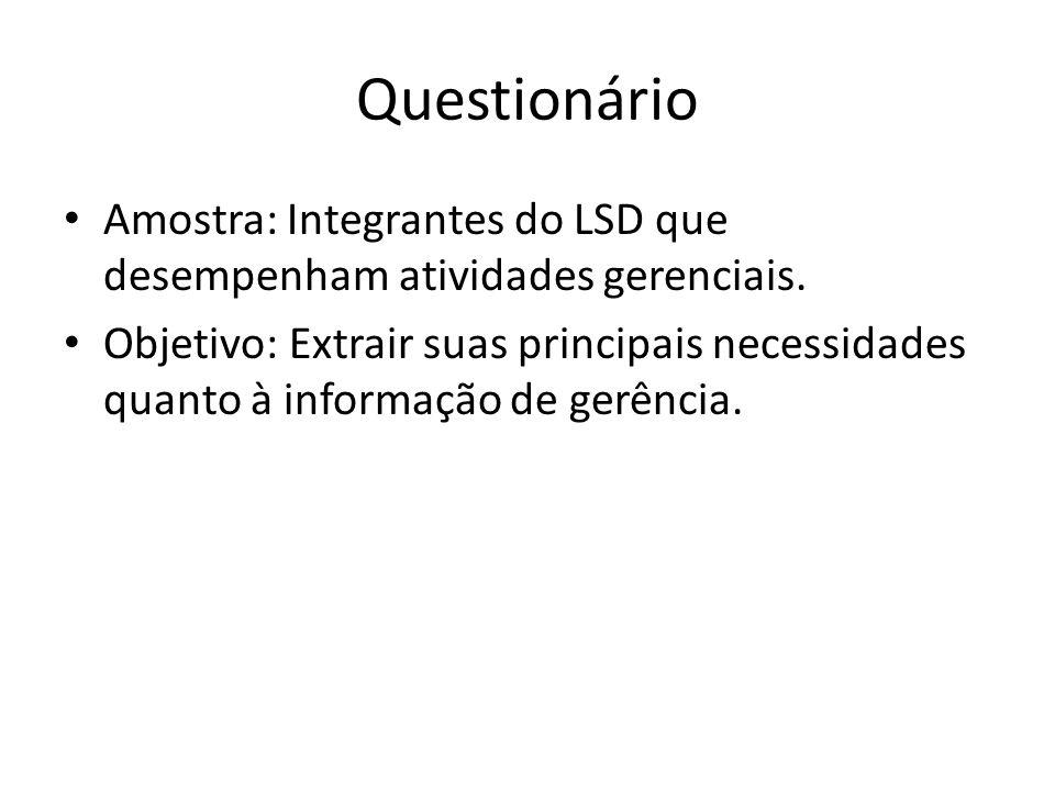Questionário Amostra: Integrantes do LSD que desempenham atividades gerenciais.