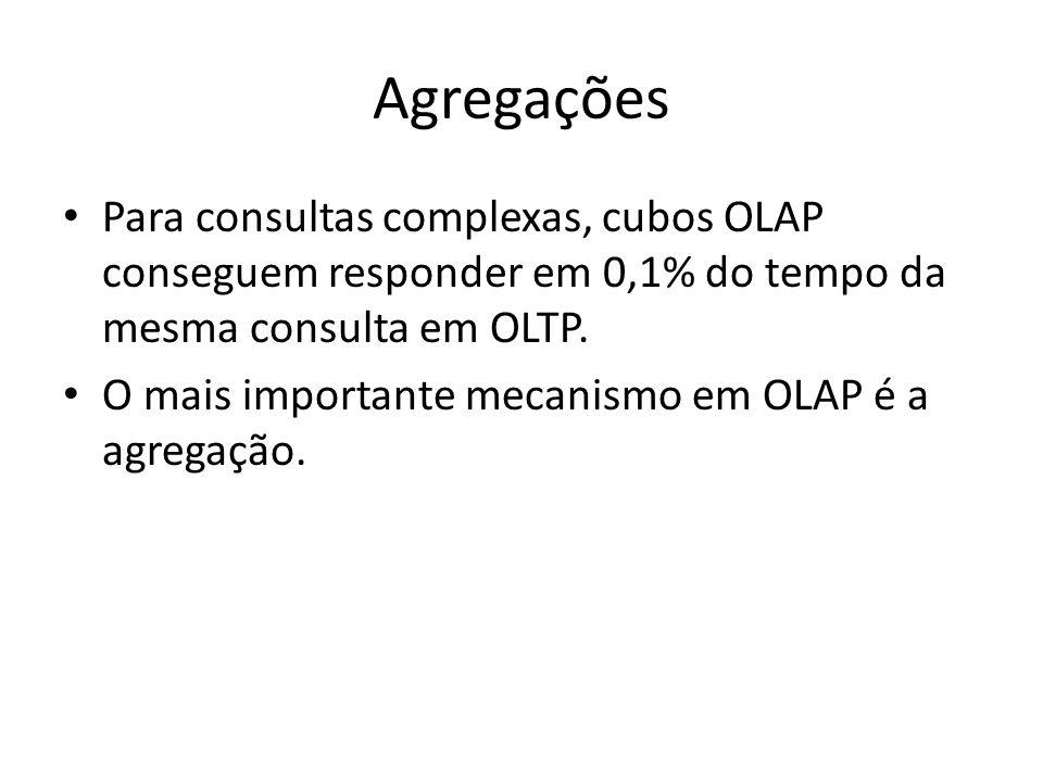 Agregações Para consultas complexas, cubos OLAP conseguem responder em 0,1% do tempo da mesma consulta em OLTP.