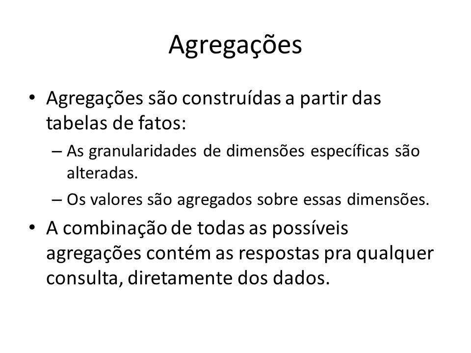 Agregações Agregações são construídas a partir das tabelas de fatos: