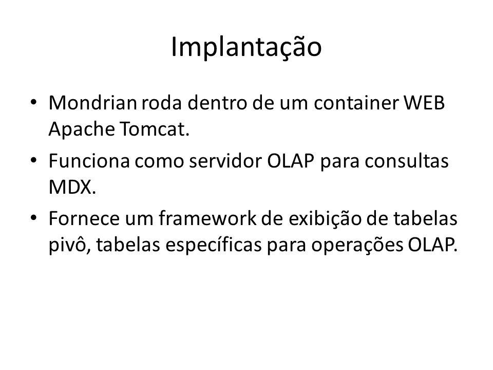 Implantação Mondrian roda dentro de um container WEB Apache Tomcat.