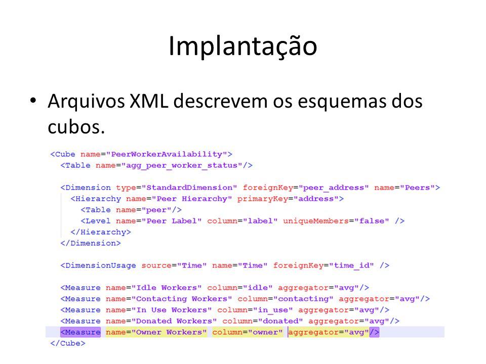 Implantação Arquivos XML descrevem os esquemas dos cubos.