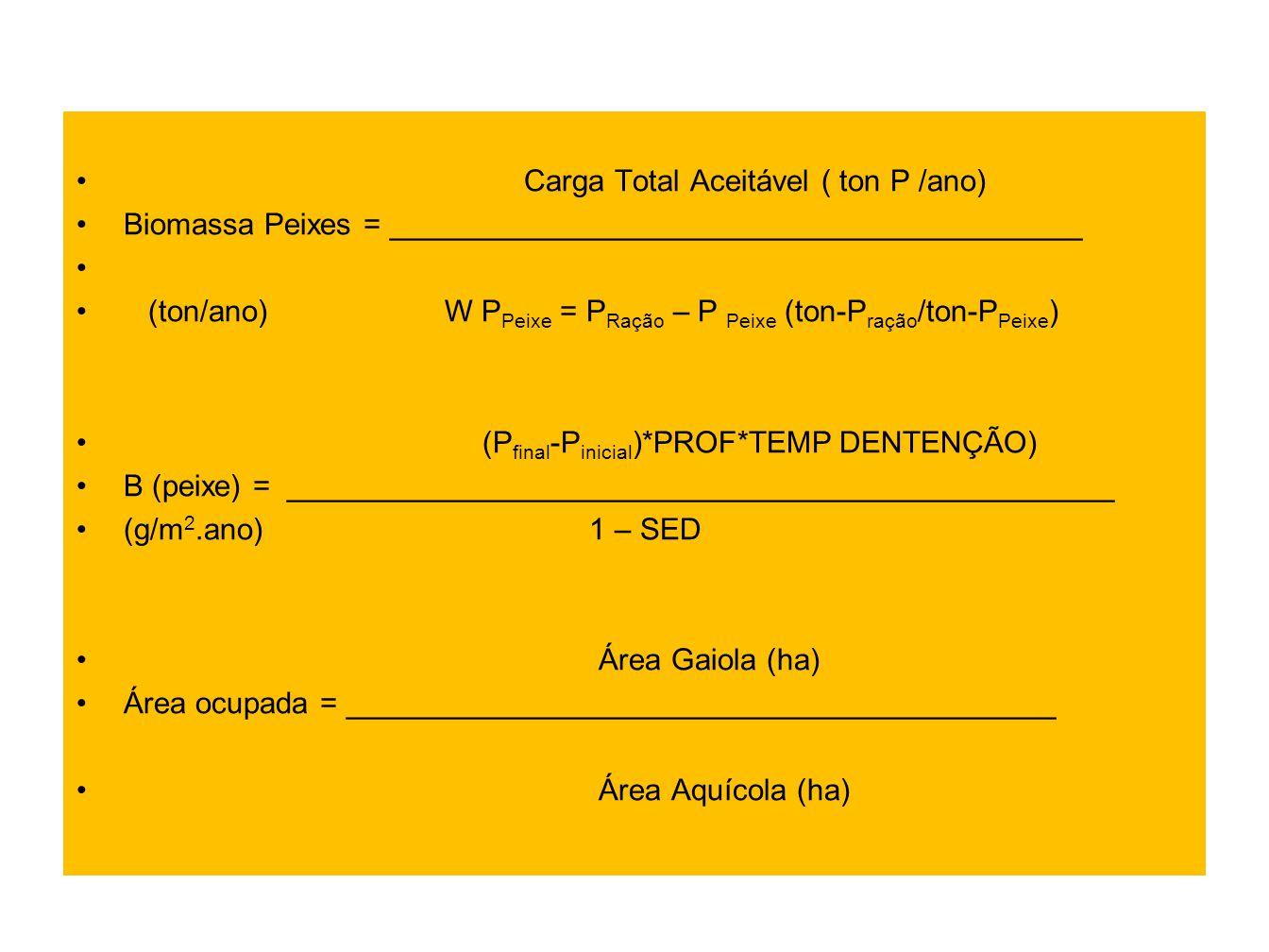 Carga Total Aceitável ( ton P /ano)