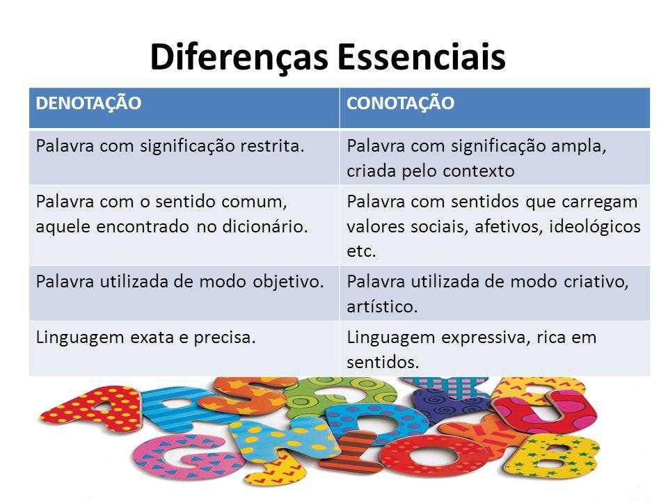 Diferenças Essenciais