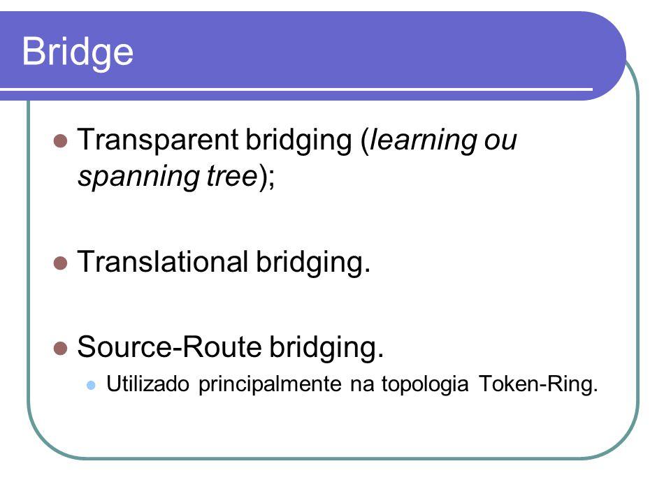 Bridge Transparent bridging (learning ou spanning tree);