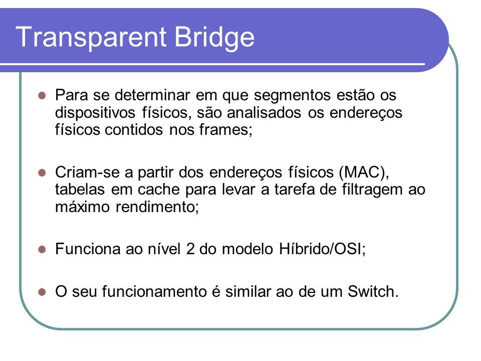 Transparent Bridge Para se determinar em que segmentos estão os dispositivos físicos, são analisados os endereços físicos contidos nos frames;