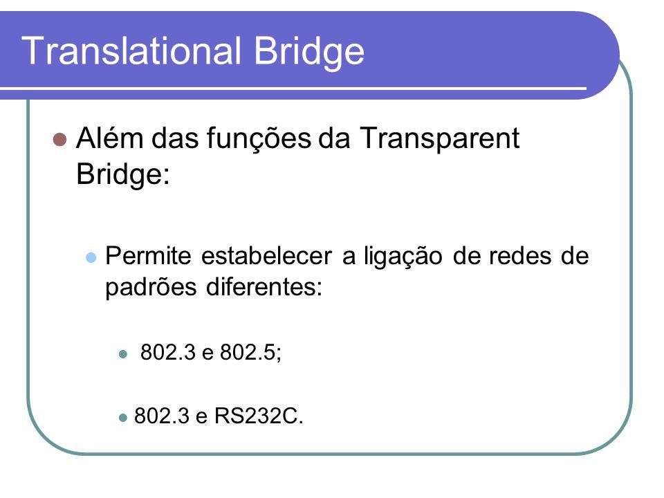 Translational Bridge Além das funções da Transparent Bridge: