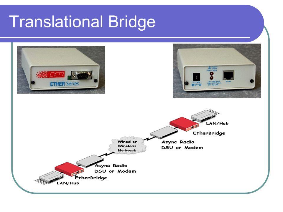 Translational Bridge