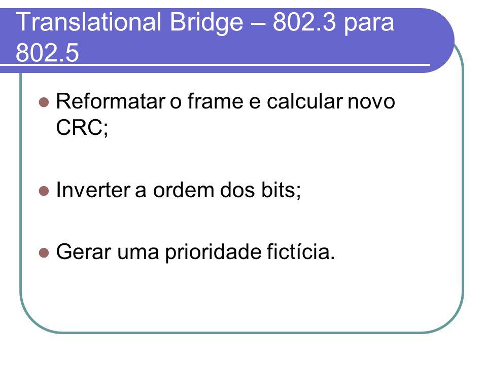 Translational Bridge – 802.3 para 802.5