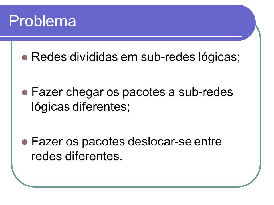 Problema Redes divididas em sub-redes lógicas;