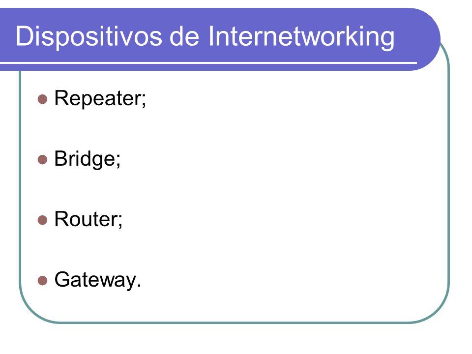 Dispositivos de Internetworking