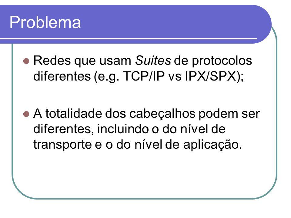 Problema Redes que usam Suites de protocolos diferentes (e.g. TCP/IP vs IPX/SPX);