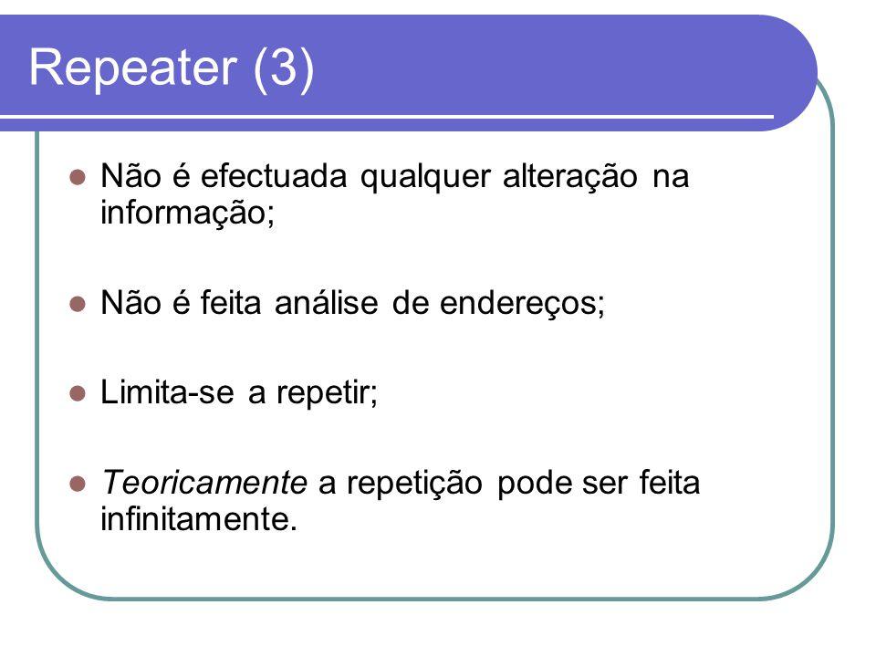 Repeater (3) Não é efectuada qualquer alteração na informação;