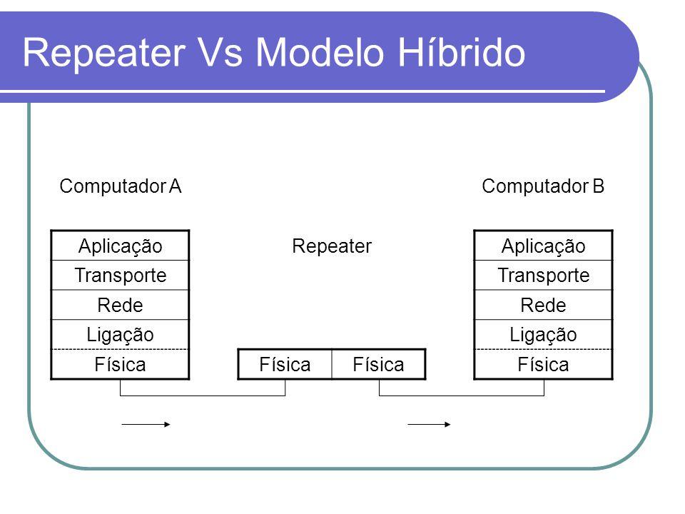 Repeater Vs Modelo Híbrido