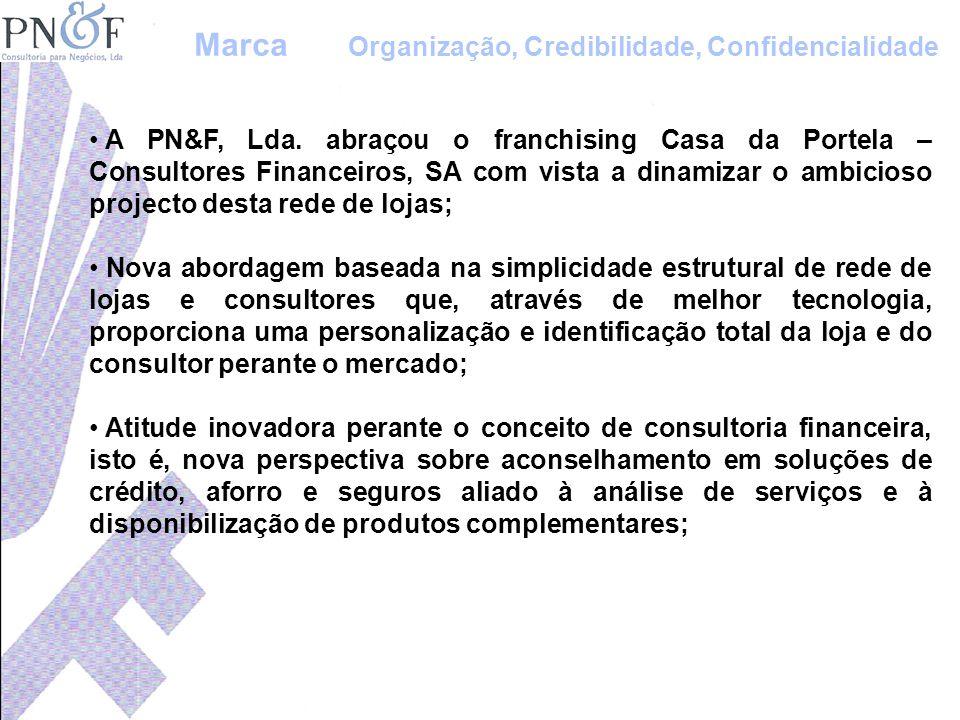 Marca Organização, Credibilidade, Confidencialidade