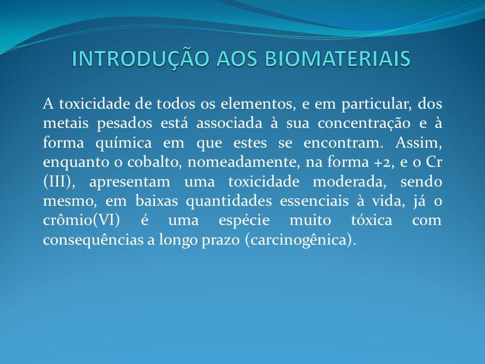 INTRODUÇÃO AOS BIOMATERIAIS