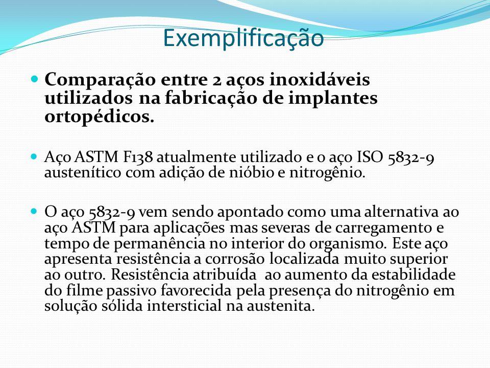 Exemplificação Comparação entre 2 aços inoxidáveis utilizados na fabricação de implantes ortopédicos.