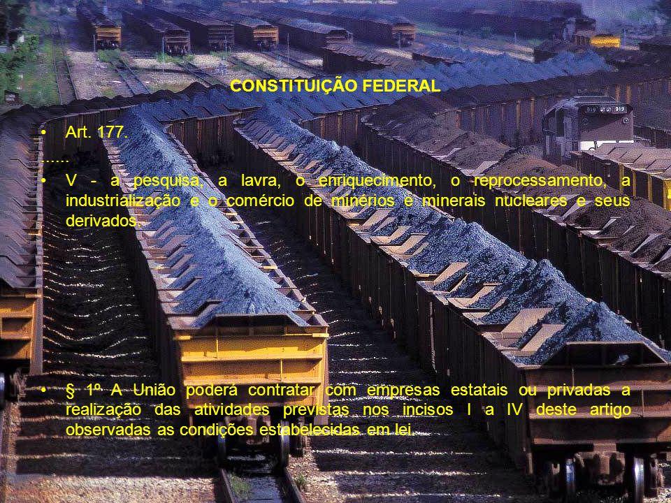 CONSTITUIÇÃO FEDERAL Art. 177. ......
