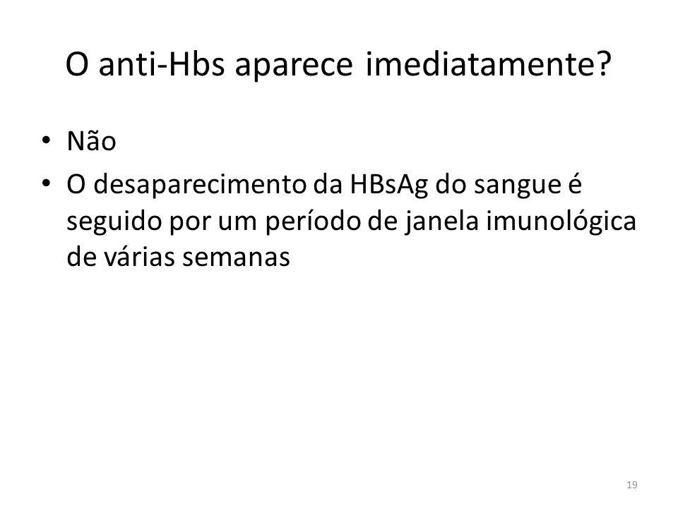 O anti-Hbs aparece imediatamente