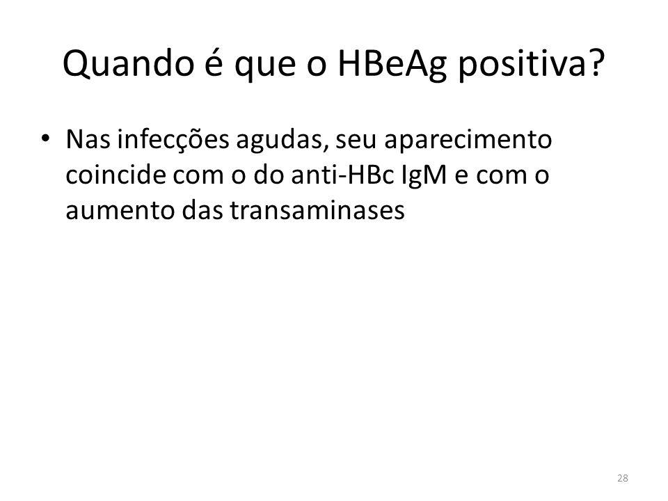Quando é que o HBeAg positiva