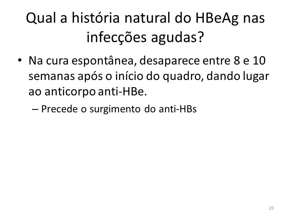 Qual a história natural do HBeAg nas infecções agudas