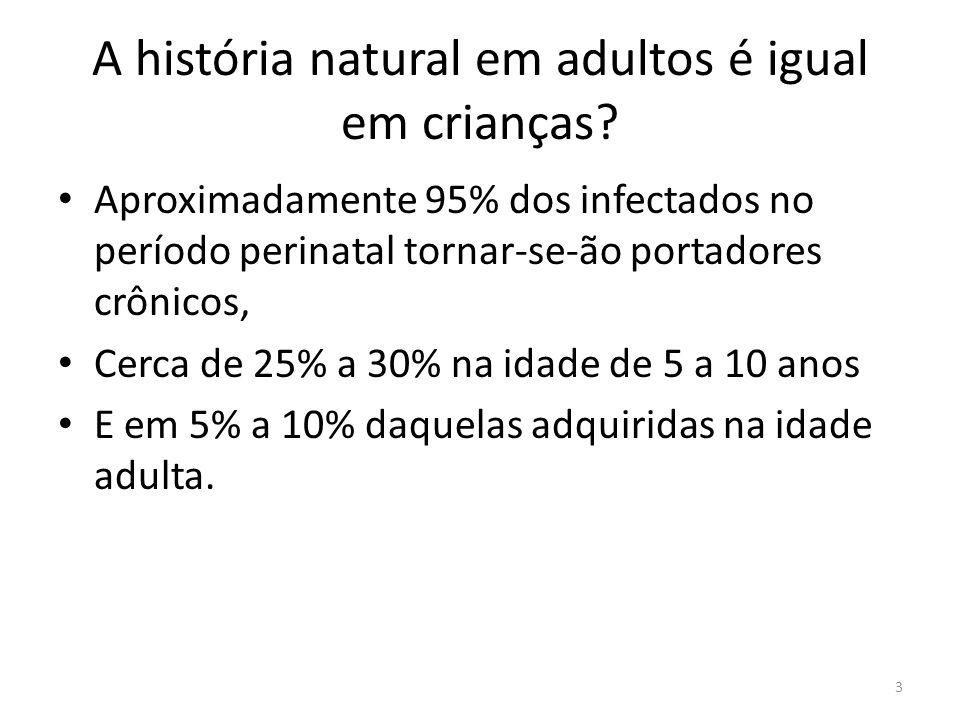 A história natural em adultos é igual em crianças