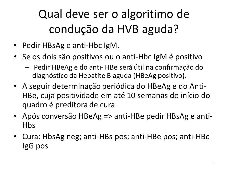 Qual deve ser o algoritimo de condução da HVB aguda