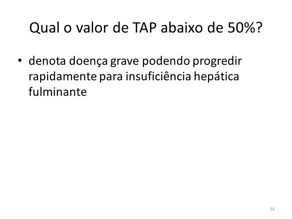 Qual o valor de TAP abaixo de 50%