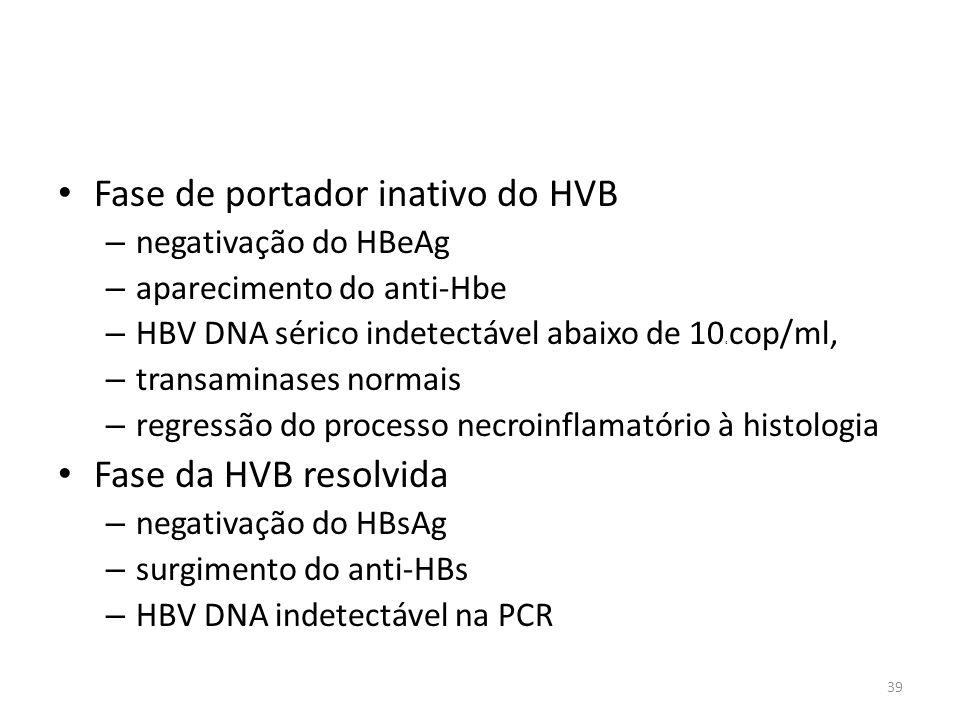 Fase de portador inativo do HVB