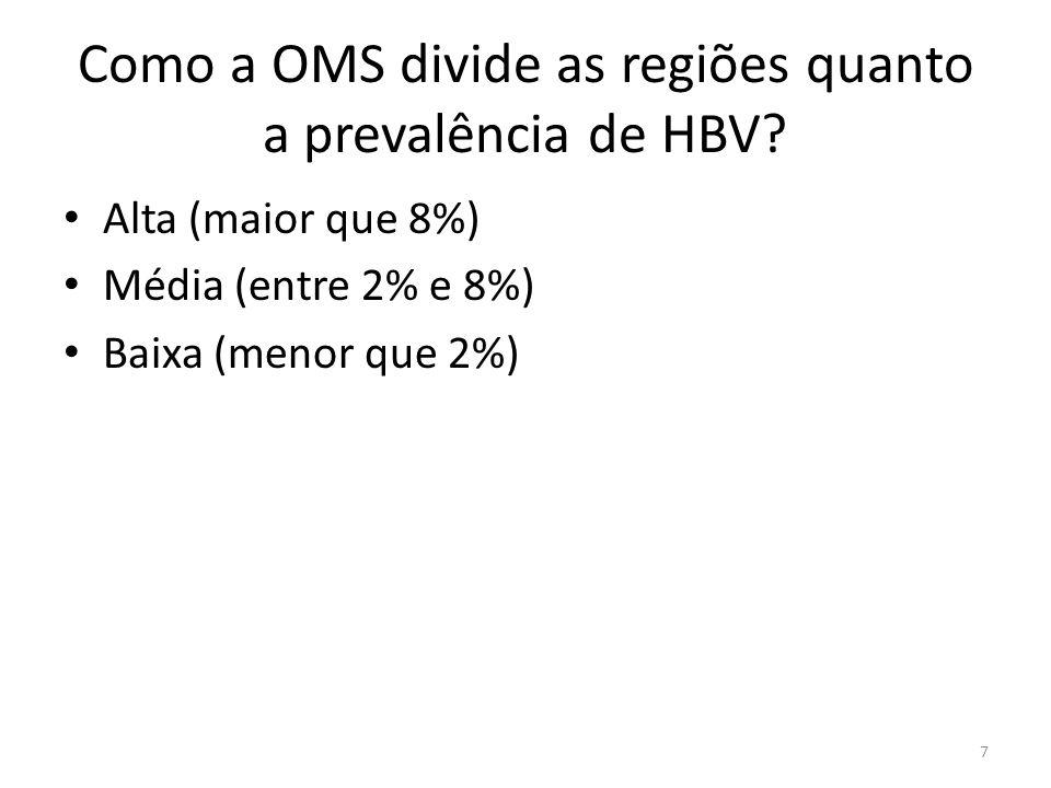 Como a OMS divide as regiões quanto a prevalência de HBV