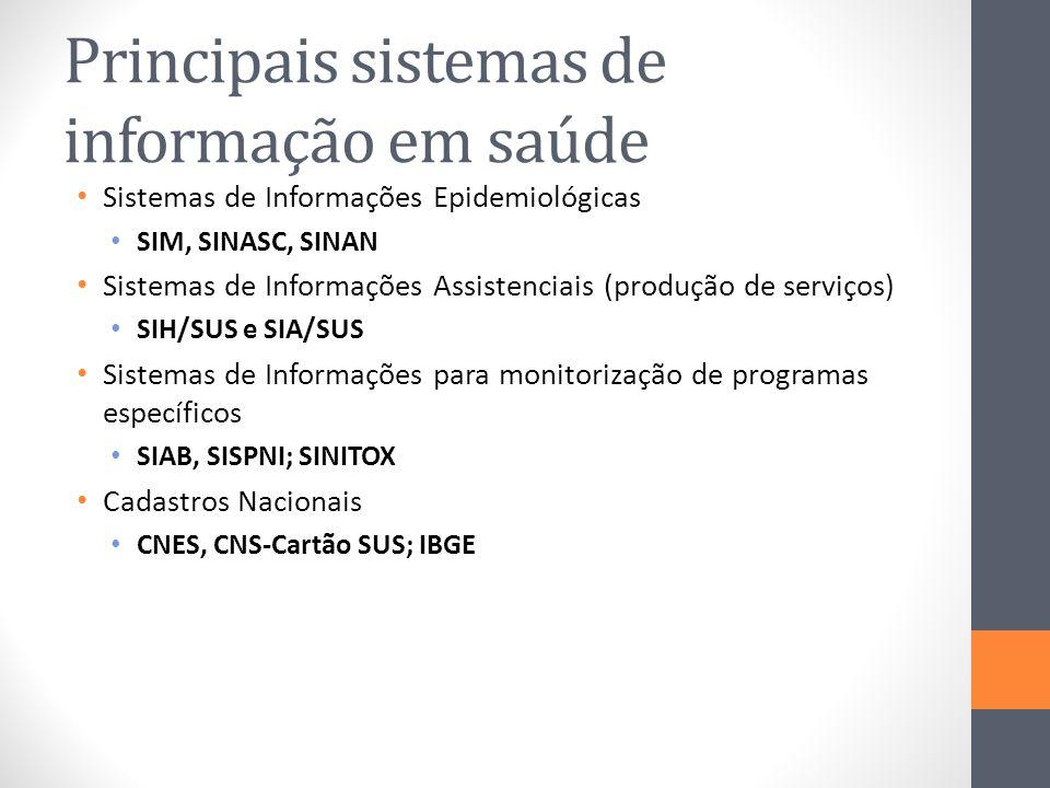 Principais sistemas de informação em saúde