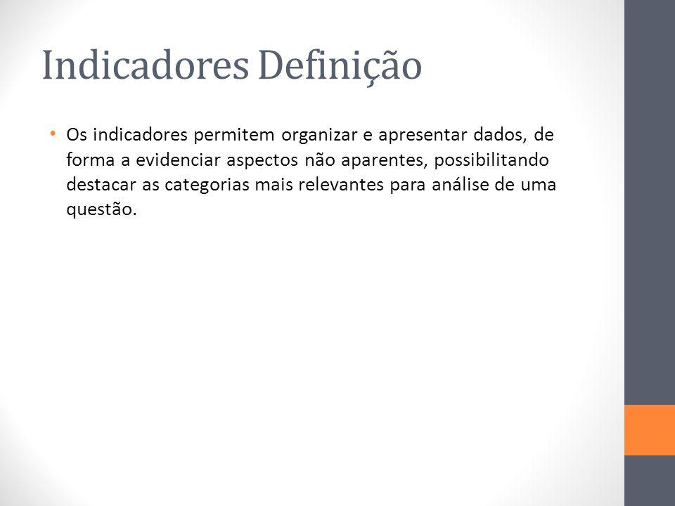 Indicadores Definição
