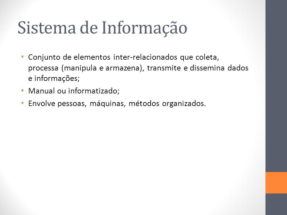 Sistema de Informação Conjunto de elementos inter-relacionados que coleta, processa (manipula e armazena), transmite e dissemina dados e informações;
