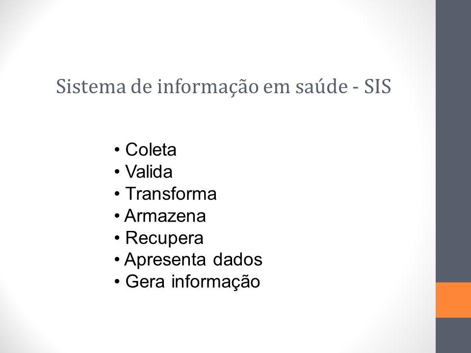 Sistema de informação em saúde - SIS