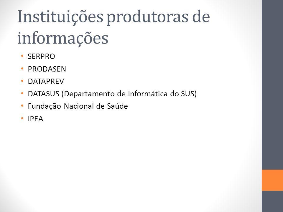 Instituições produtoras de informações