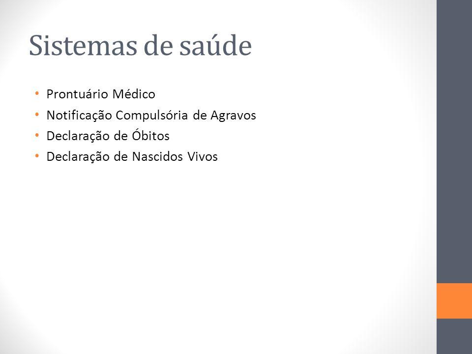 Sistemas de saúde Prontuário Médico Notificação Compulsória de Agravos