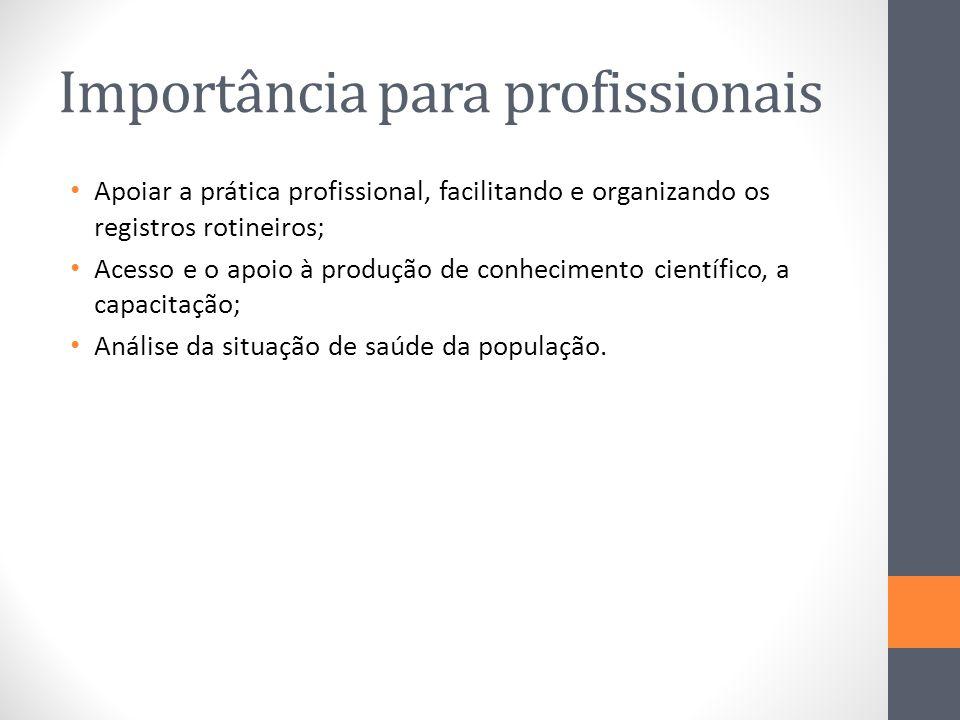 Importância para profissionais