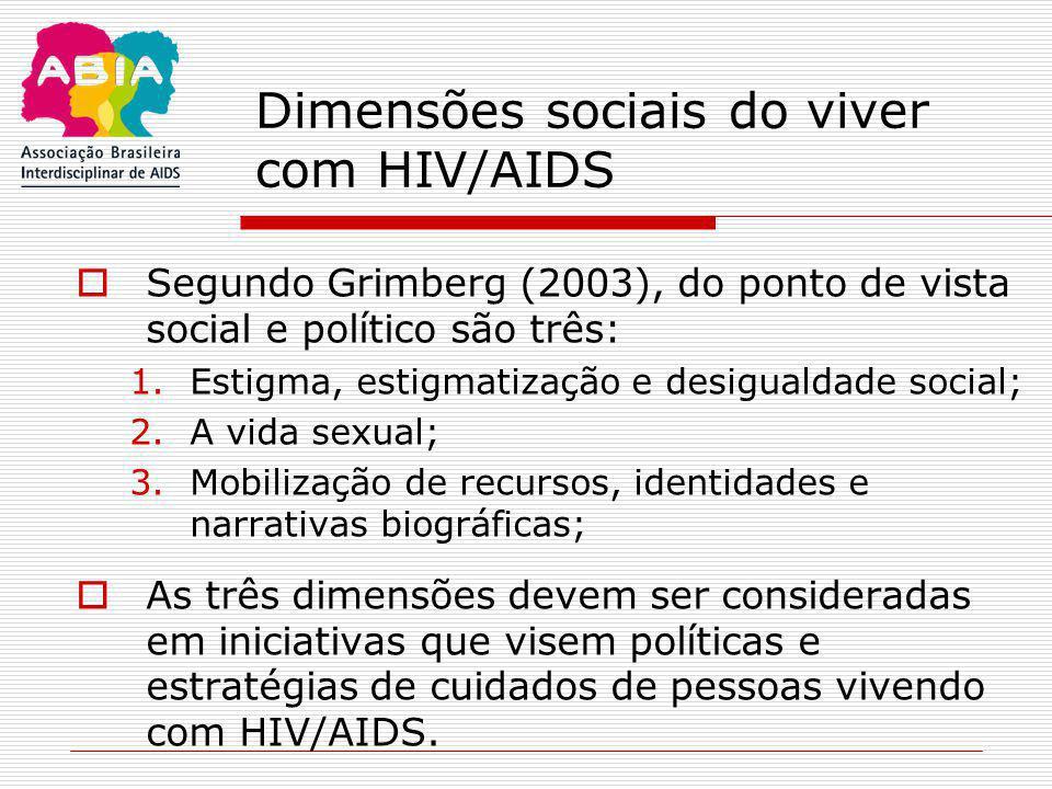 Dimensões sociais do viver com HIV/AIDS