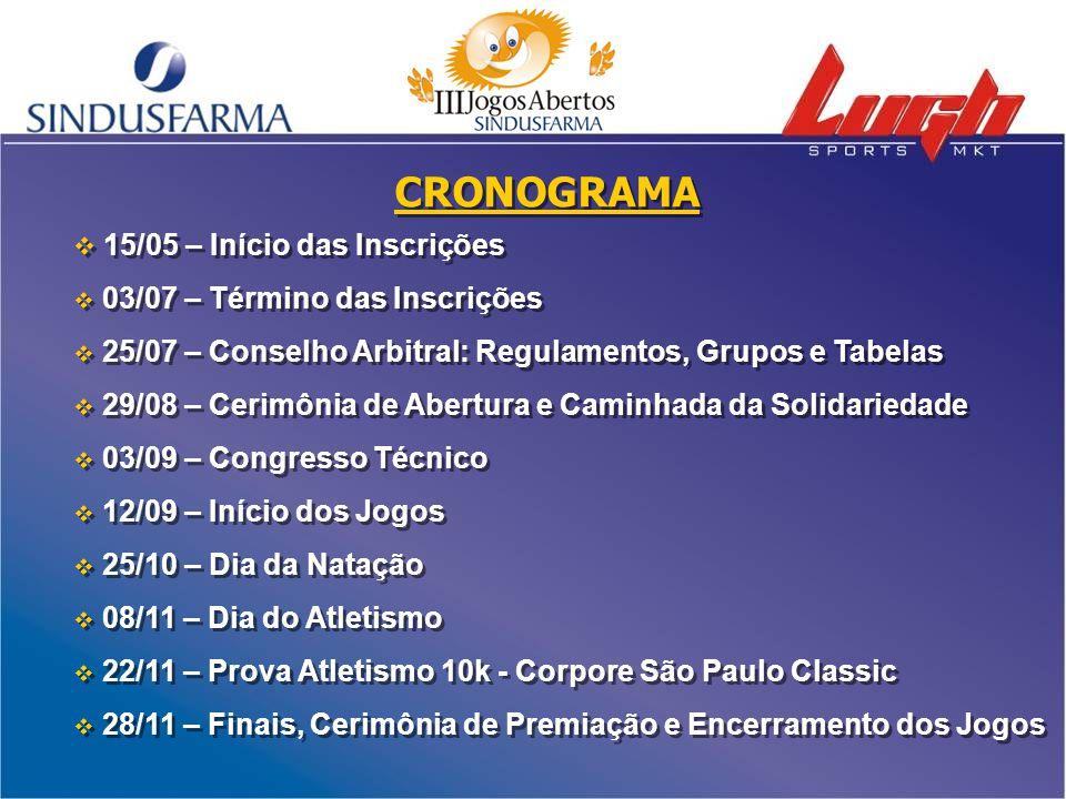 CRONOGRAMA 15/05 – Início das Inscrições